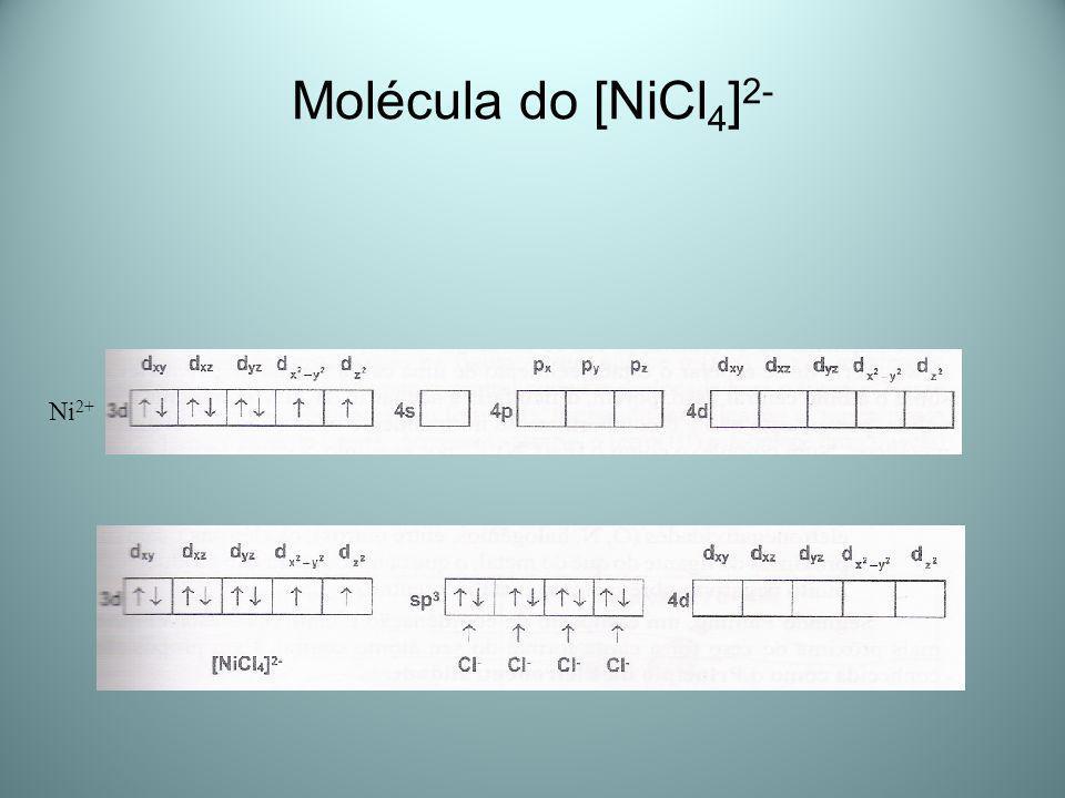 Molécula do [NiCl4]2- Ni2+